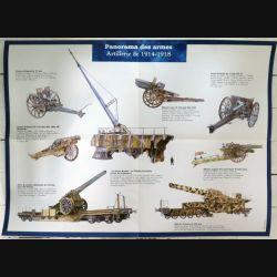 Affiche sélection d'artillerie de 1914 1918 Panorama des Armes  41,7 x 57 cm (C209)