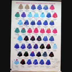 Les Bonnets de Police modèle 46 et troupes colo modèle 1957 dessinateur de Daniel Lordey
