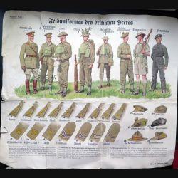 Affiche cartonnée allemande sur les uniformes anglais Felduniformen des britischen heeres février 1941