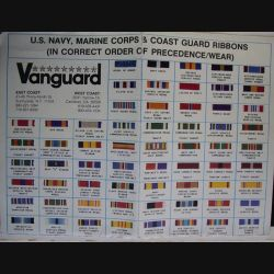 0. 2 POSTERS US NAVY, ARMY, AIR, MARINE CORPS & C.GUARD RIBBONS (82)