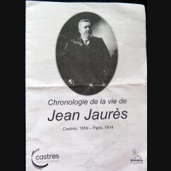 Chronologie de la vie de Jean Jaurès (C205)